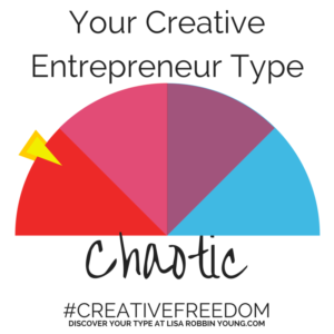 Chaotic Creative